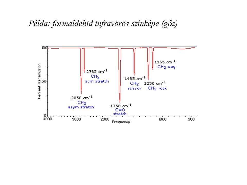 Példa: formaldehid infravörös színképe (gőz)