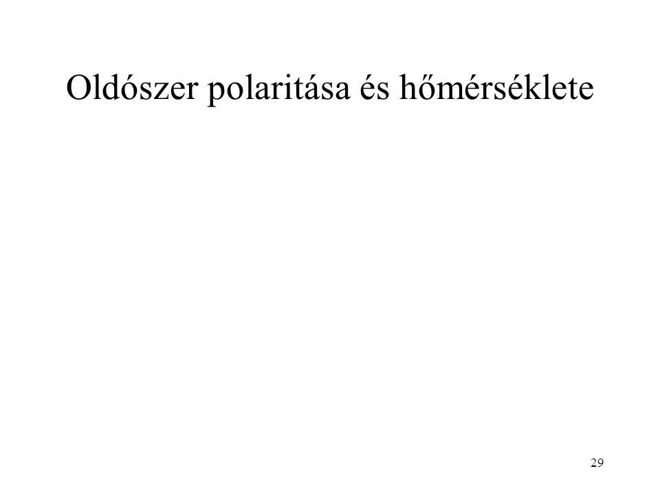 29 Oldószer polaritása és hőmérséklete
