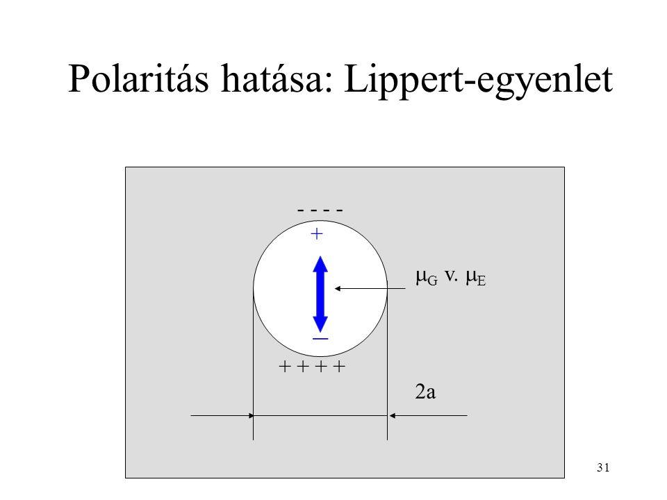 31 Polaritás hatása: Lippert-egyenlet + _ - - + + 2a  G v.  E