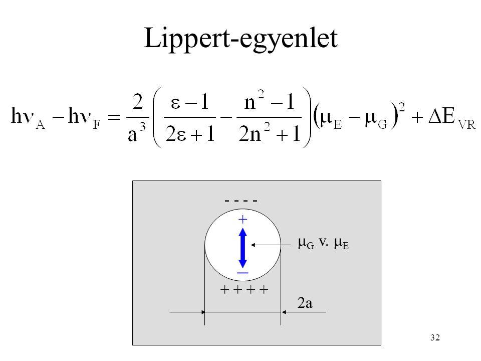 32 Lippert-egyenlet + _ - - + + 2a  G v.  E