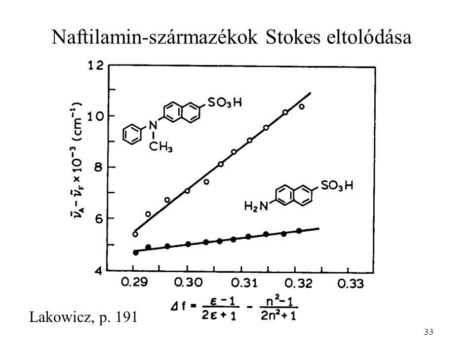 33 Naftilamin-származékok Stokes eltolódása Lakowicz, p. 191