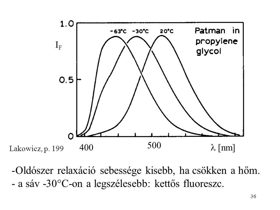 36 400 500 IFIF [nm] Lakowicz, p. 199 -Oldószer relaxáció sebessége kisebb, ha csökken a hőm. - a sáv -30  C-on a legszélesebb: kettős fluoreszc.