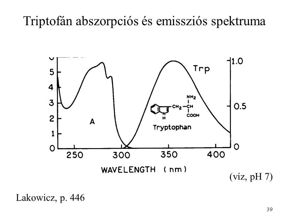 39 Triptofán abszorpciós és emissziós spektruma (víz, pH 7) Lakowicz, p. 446