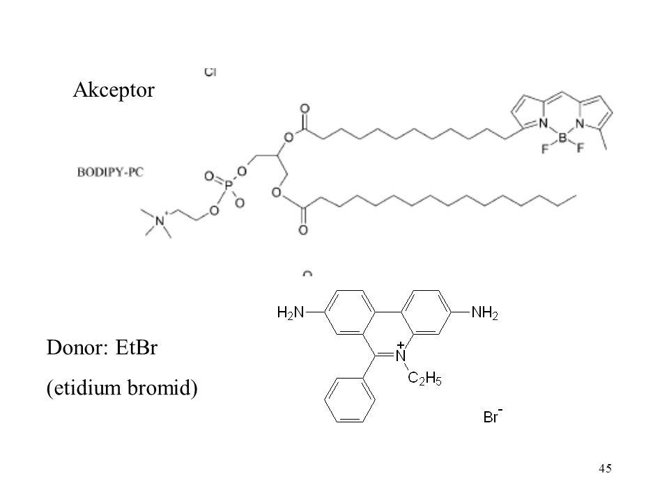 45 Akceptor Donor: EtBr (etidium bromid)