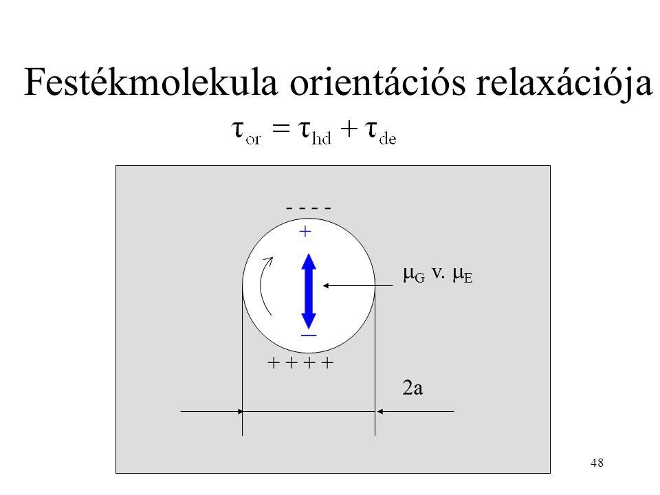 48 Festékmolekula orientációs relaxációja + _ - - + + 2a  G v.  E