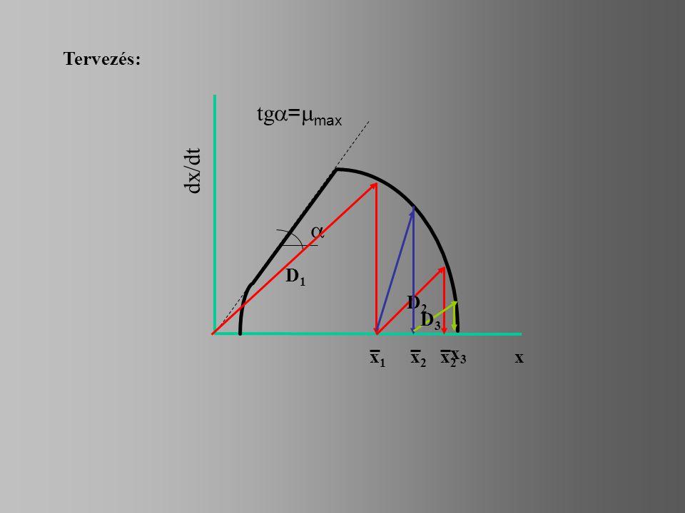 Tervezés: dx/dt tg  =  max  x D1D1 D2D2 x1x1 x2x2 x2x2 x3x3 D3D3