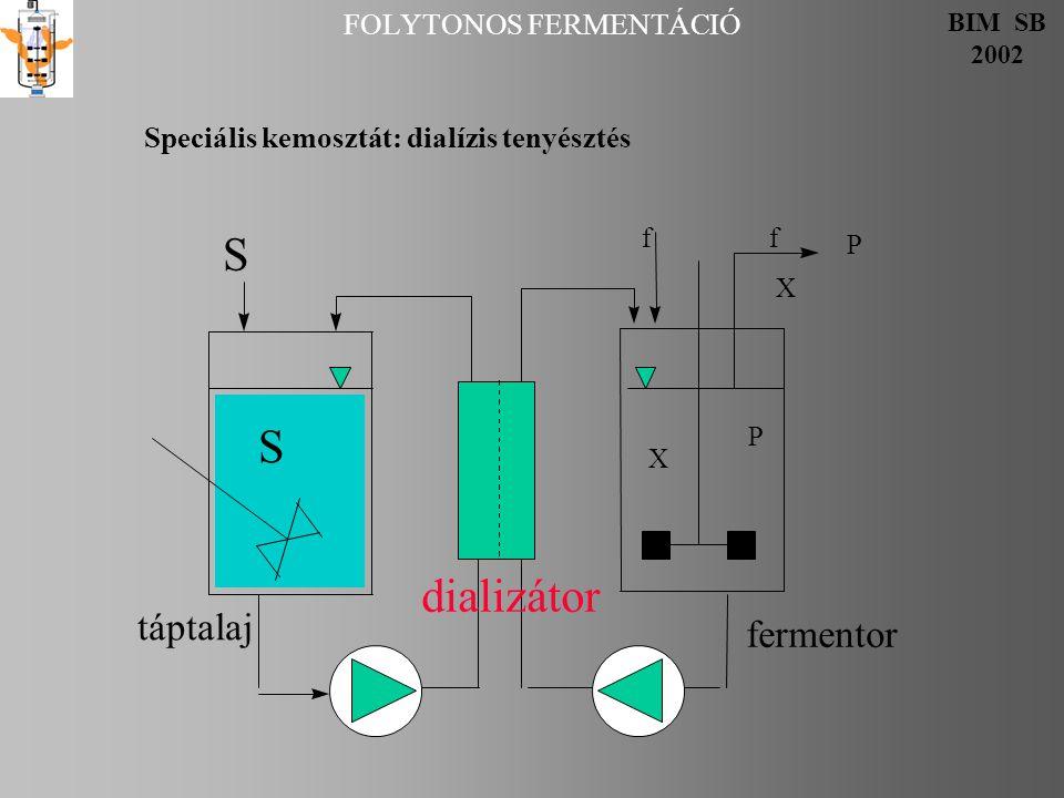FOLYTONOS FERMENTÁCIÓ BIM SB 2002 Speciális kemosztát: dialízis tenyésztés S S ff X P X P táptalaj fermentor dializátor