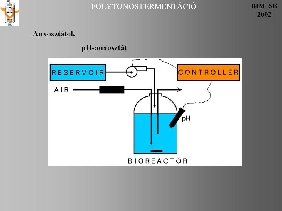 FOLYTONOS FERMENTÁCIÓ BIM SB 2002 Auxosztátok pH-auxosztát