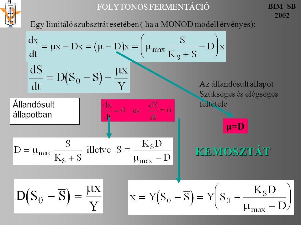 FOLYTONOS FERMENTÁCIÓ BIM SB 2002 Állandósult állapotban Egy limitáló szubsztrát esetében ( ha a MONOD modell érvényes): μ=D Az állandósult állapot Szükséges és elégséges feltétele KEMOSZTÁT