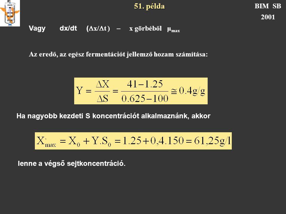 51. példa BIM SB 2001 Vagy dx/dt (  x/  t ) – x görbéből μ max Az eredő, az egész fermentációt jellemző hozam számítása: Ha nagyobb kezdeti S koncen