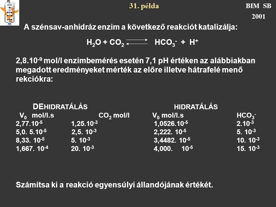 31. példa BIM SB 2001 A szénsav-anhidráz enzim a következő reakciót katalizálja: H 2 O + CO 2 HCO 3 - + H + 2,8.10 -9 mol/l enzimbemérés esetén 7,1 pH