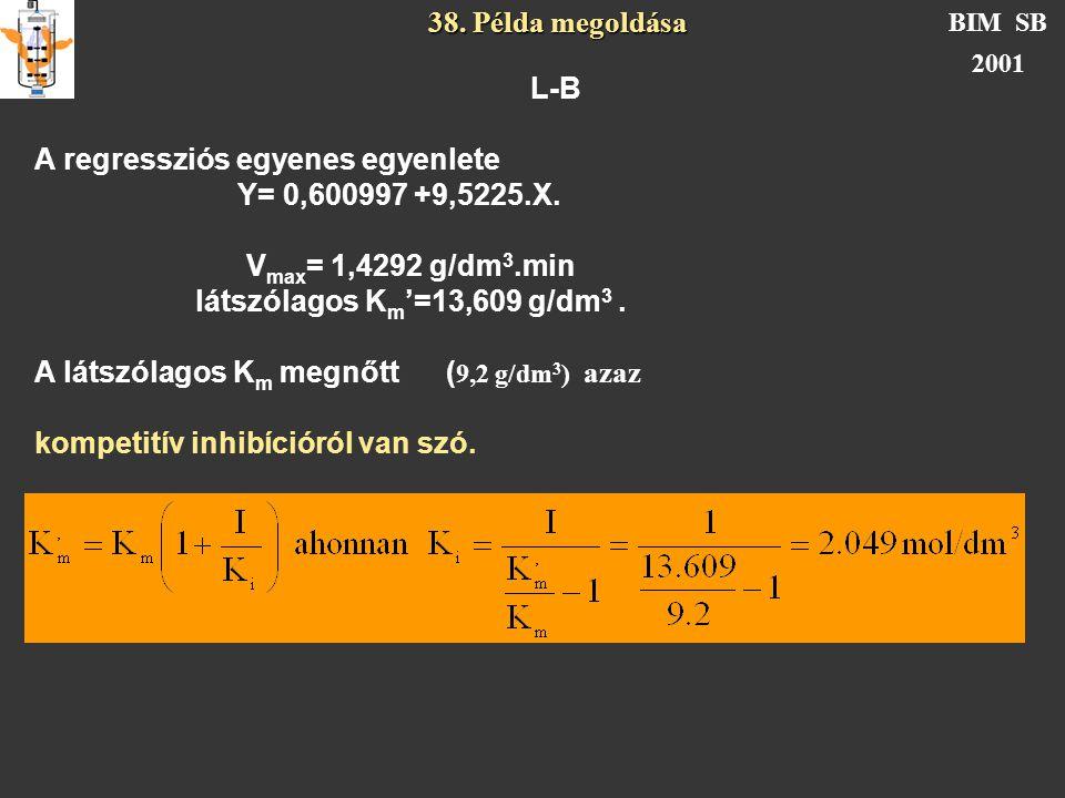 38.Példa megoldása BIM SB 2001 L-B A regressziós egyenes egyenlete Y= 0,600997 +9,5225.X.
