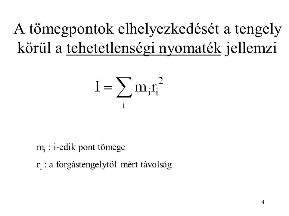 4 A tömegpontok elhelyezkedését a tengely körül a tehetetlenségi nyomaték jellemzi m i : i-edik pont tömege r i : a forgástengelytől mért távolság