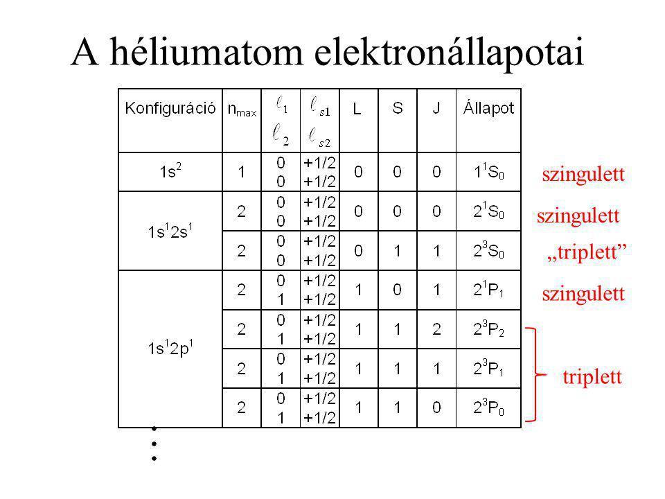 """A héliumatom elektronállapotai triplett """"triplett szingulett"""