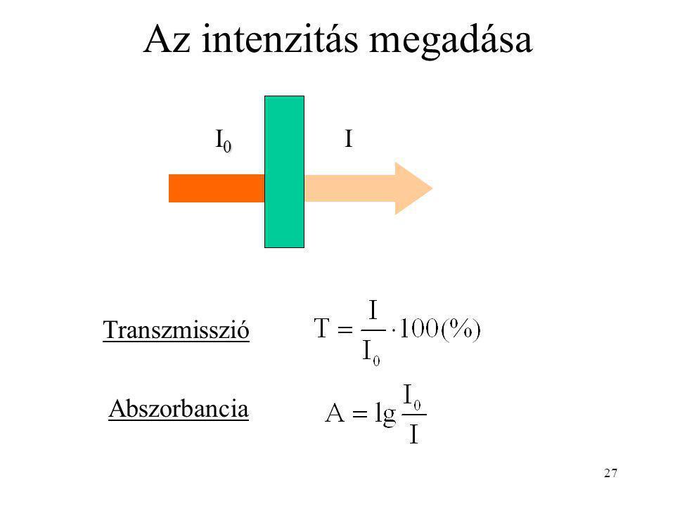 Az intenzitás megadása 0I00I0 I Transzmisszió Abszorbancia 27
