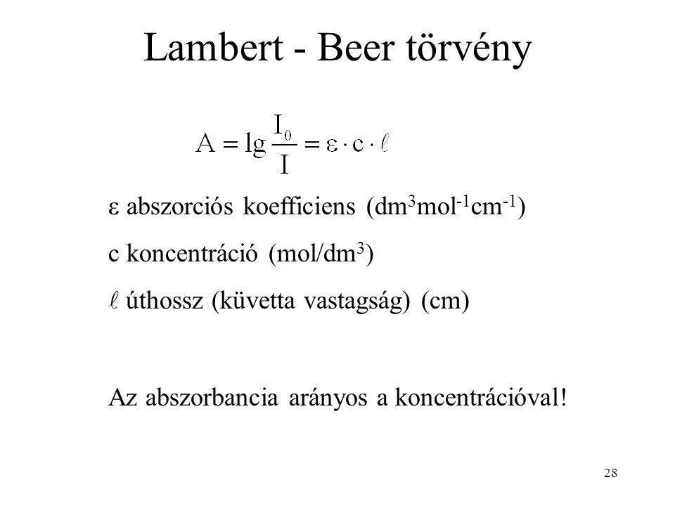 Lambert - Beer törvény  abszorciós koefficiens (dm 3 mol -1 cm -1 ) c koncentráció (mol/dm 3 ) úthossz (küvetta vastagság) (cm) Az abszorbancia arányos a koncentrációval.