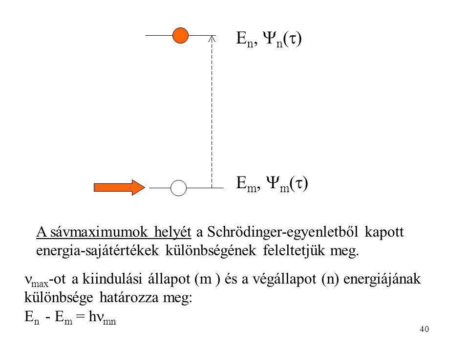 A sávmaximumok helyét a Schrödinger-egyenletből kapott energia-sajátértékek különbségének feleltetjük meg.