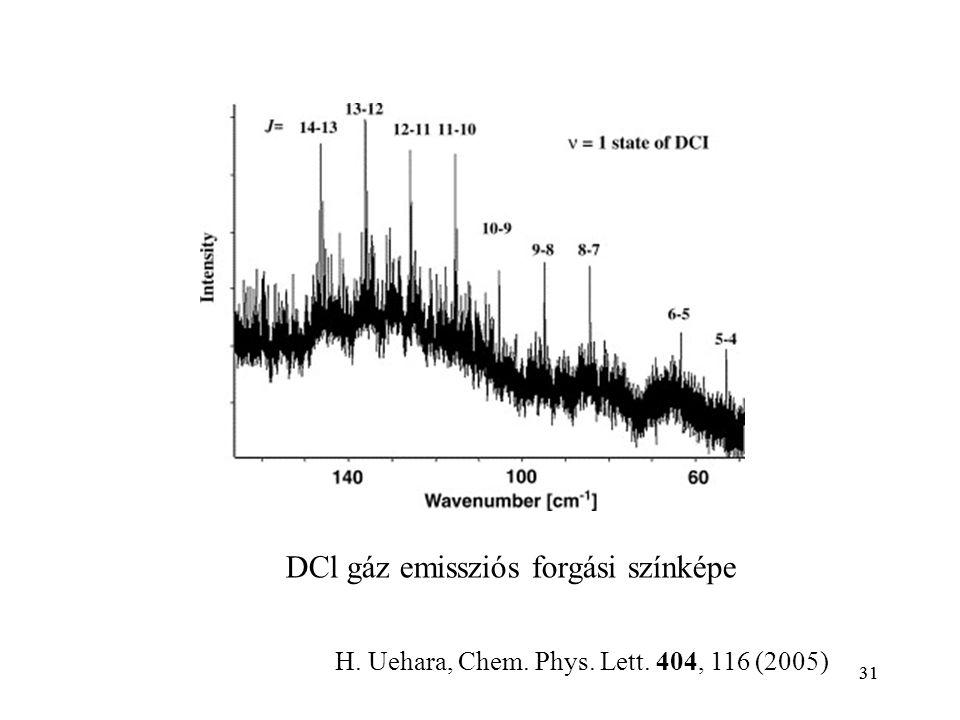 31 H. Uehara, Chem. Phys. Lett. 404, 116 (2005) DCl gáz emissziós forgási színképe
