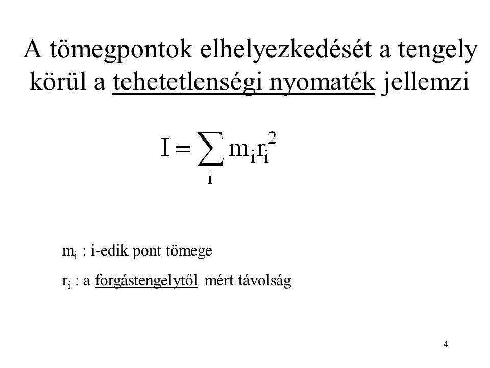 44 A tömegpontok elhelyezkedését a tengely körül a tehetetlenségi nyomaték jellemzi m i : i-edik pont tömege r i : a forgástengelytől mért távolság