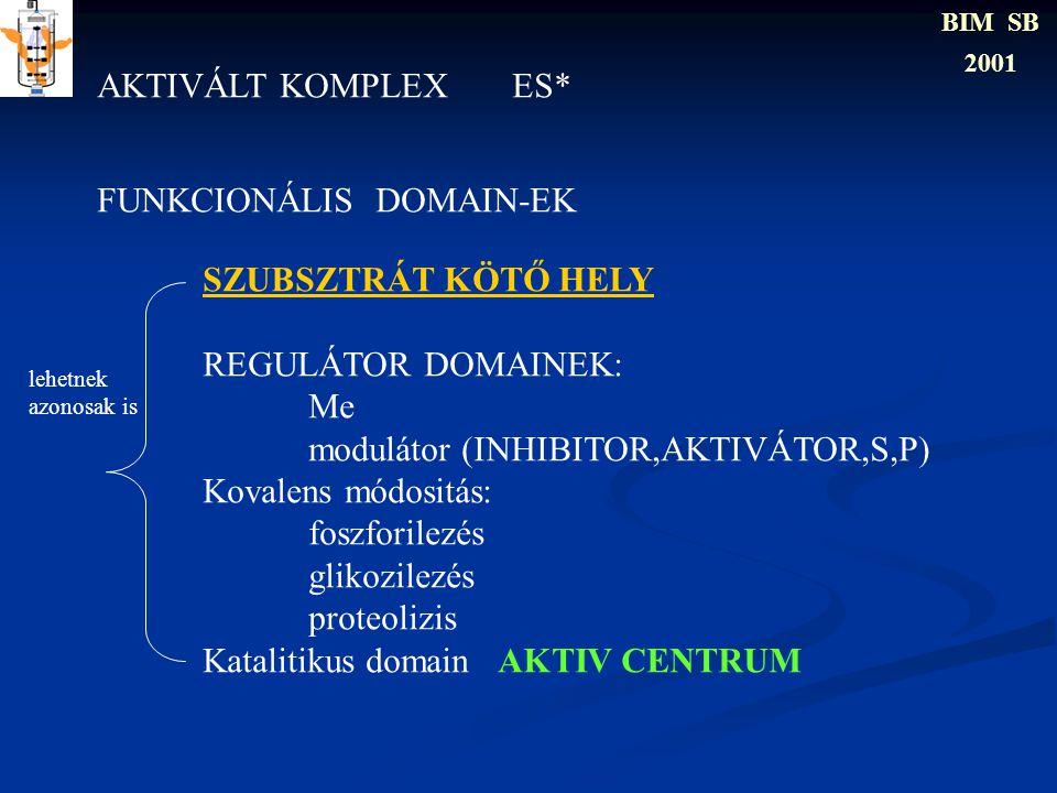 AKTIVÁLT KOMPLEX ES* FUNKCIONÁLIS DOMAIN-EK SZUBSZTRÁT KÖTŐ HELY REGULÁTOR DOMAINEK: Me modulátor (INHIBITOR,AKTIVÁTOR,S,P) Kovalens módositás: foszfo