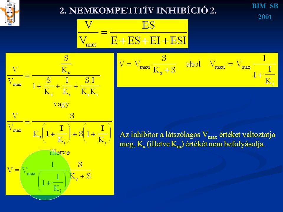 2. NEMKOMPETITÍV INHIBÍCIÓ 2. BIM SB 2001 Az inhibitor a látszólagos V max értéket változtatja meg, K s (illetve K m ) értékét nem befolyásolja.