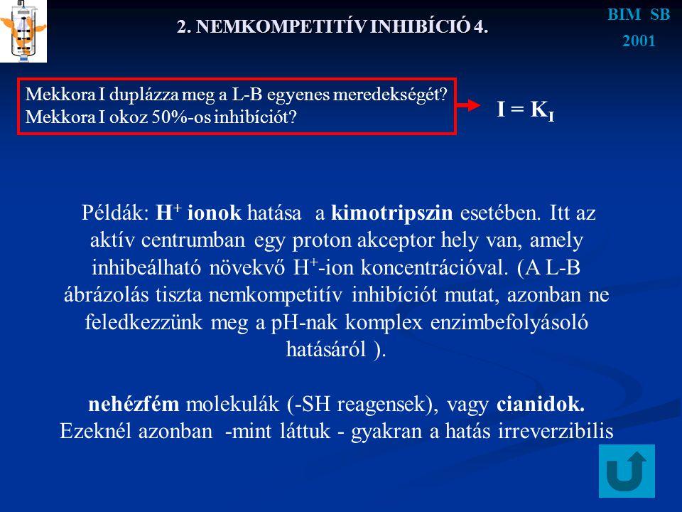 2. NEMKOMPETITÍV INHIBÍCIÓ 4. BIM SB 2001 Példák: H + ionok hatása a kimotripszin esetében. Itt az aktív centrumban egy proton akceptor hely van, amel