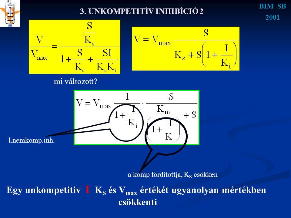 3. UNKOMPETITÍV INHIBÍCIÓ 2 BIM SB 2001 mi változott? l.nemkomp.inh. a komp forditottja, K S csökken Egy unkompetitiv I K S és V max értékét ugyanolya
