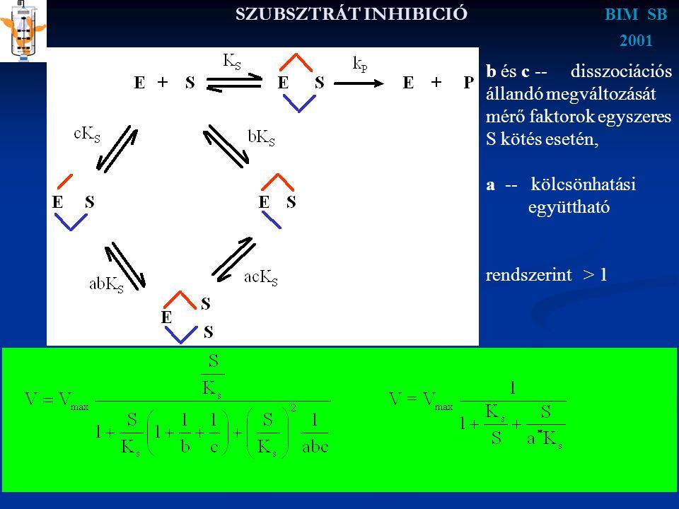 BIM SB 2001 b és c -- disszociációs állandó megváltozását mérő faktorok egyszeres S kötés esetén, a -- kölcsönhatási együttható rendszerint > 1