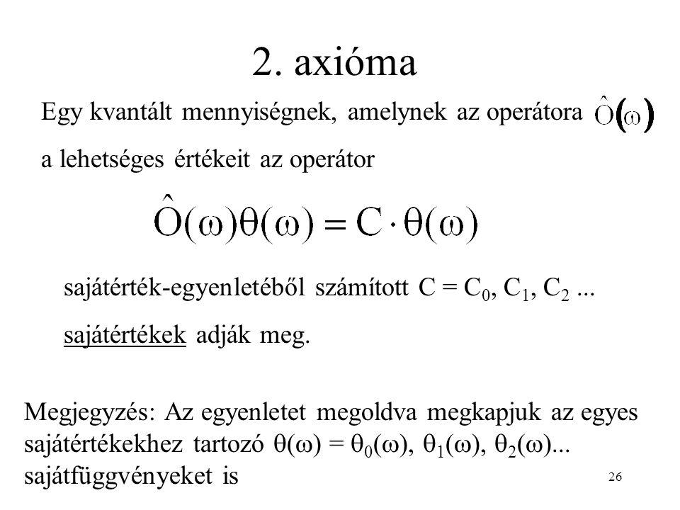 2. axióma Egy kvantált mennyiségnek, amelynek az operátora a lehetséges értékeit az operátor sajátérték-egyenletéből számított C = C 0, C 1, C 2... sa