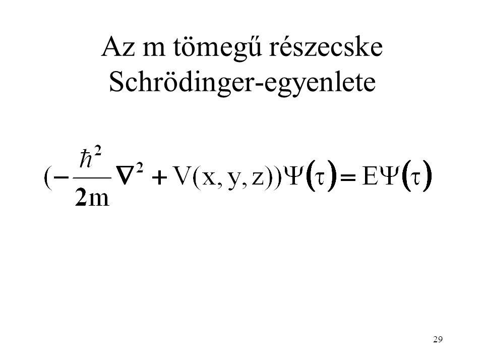 Az m tömegű részecske Schrödinger-egyenlete 29
