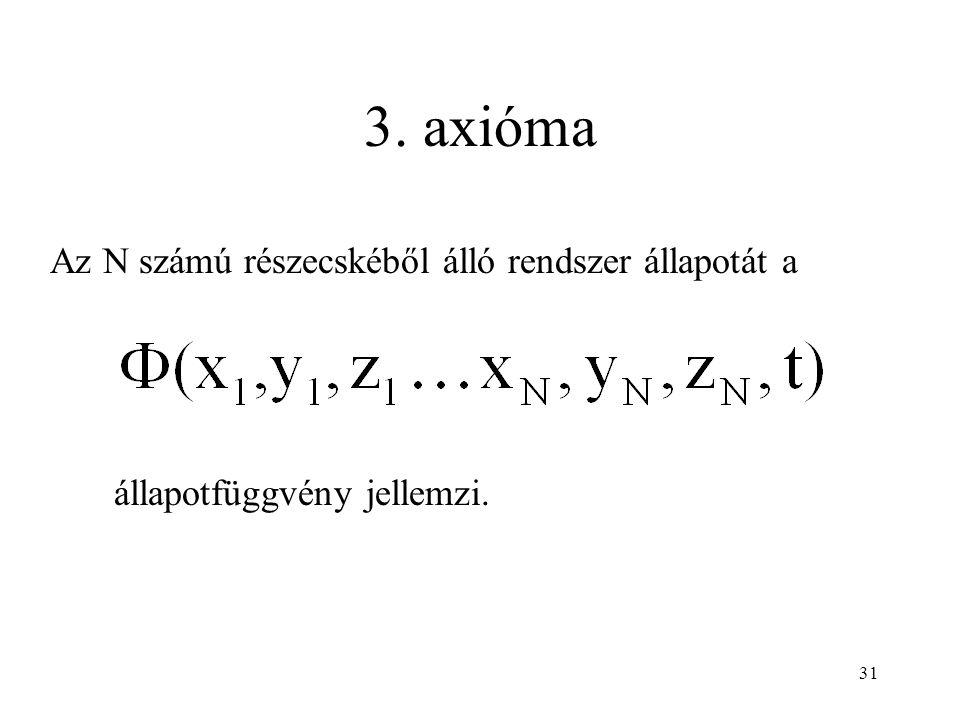 3. axióma Az N számú részecskéből álló rendszer állapotát a állapotfüggvény jellemzi. 31