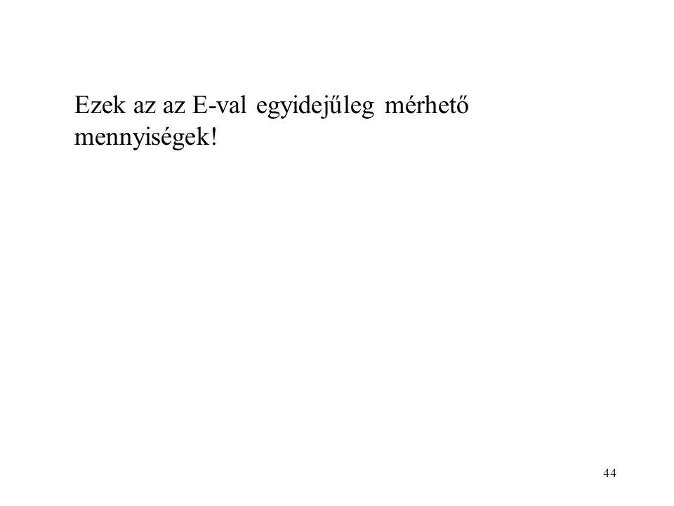 Ezek az az E-val egyidejűleg mérhető mennyiségek! 44