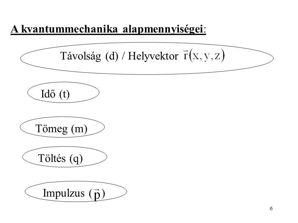 A kvantummechanika alapmennyiségei: Távolság (d) / Helyvektor Idő (t) Tömeg (m) Töltés (q) Impulzus ( ) 6