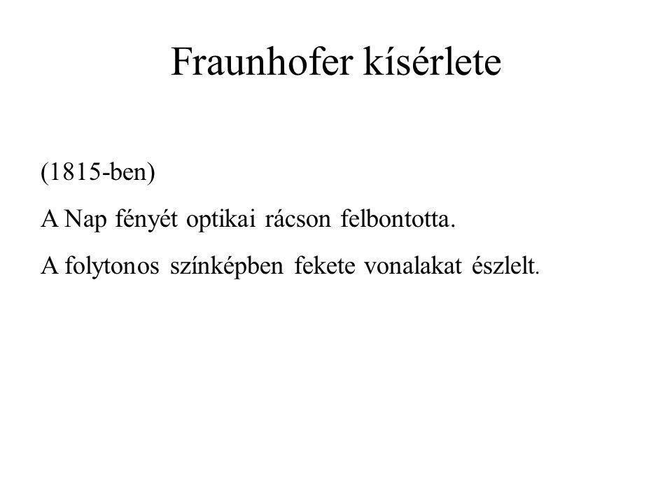 Fraunhofer kísérlete (1815-ben) A Nap fényét optikai rácson felbontotta. A folytonos színképben fekete vonalakat észlelt.