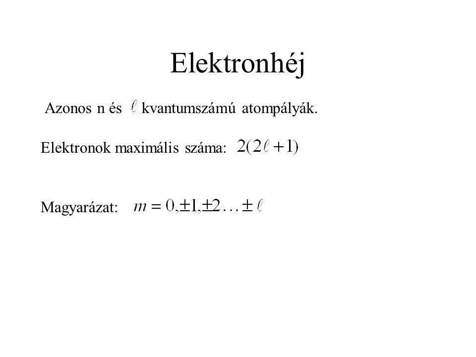 Elektronhéj Elektronok maximális száma: Magyarázat: Azonos n és kvantumszámú atompályák.