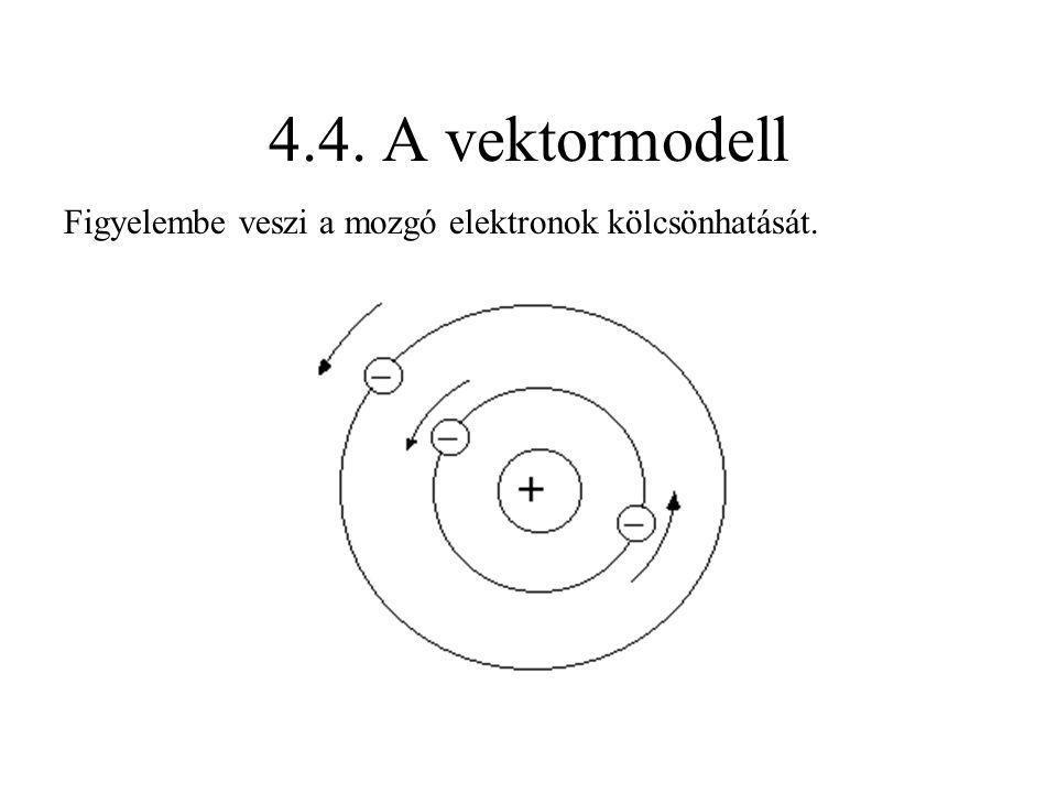4.4. A vektormodell Figyelembe veszi a mozgó elektronok kölcsönhatását.