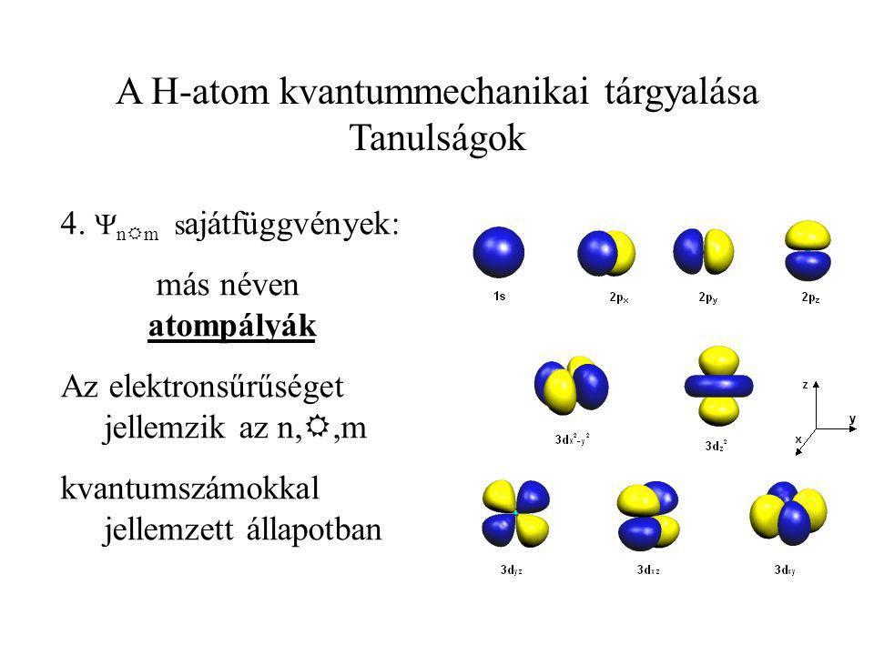 A H-atom kvantummechanikai tárgyalása Tanulságok 4.  n  m s ajátfüggvények: más néven atompályák Az elektronsűrűséget jellemzik az n, ,m kvantumszá