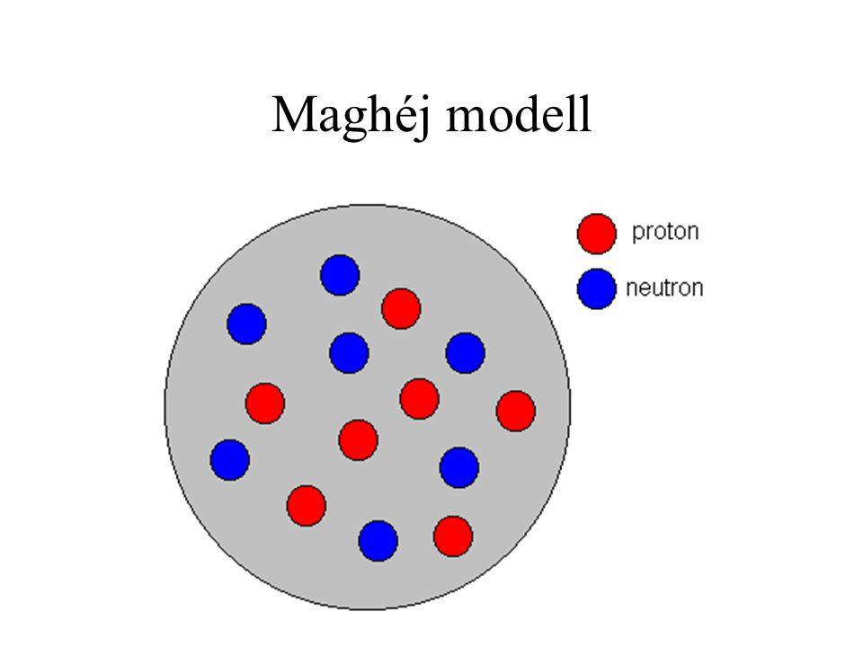 Nukleonok spinből származó impulzusmomentuma (A proton és a neutron 1/2 spinű részecske, mint az elektron.)