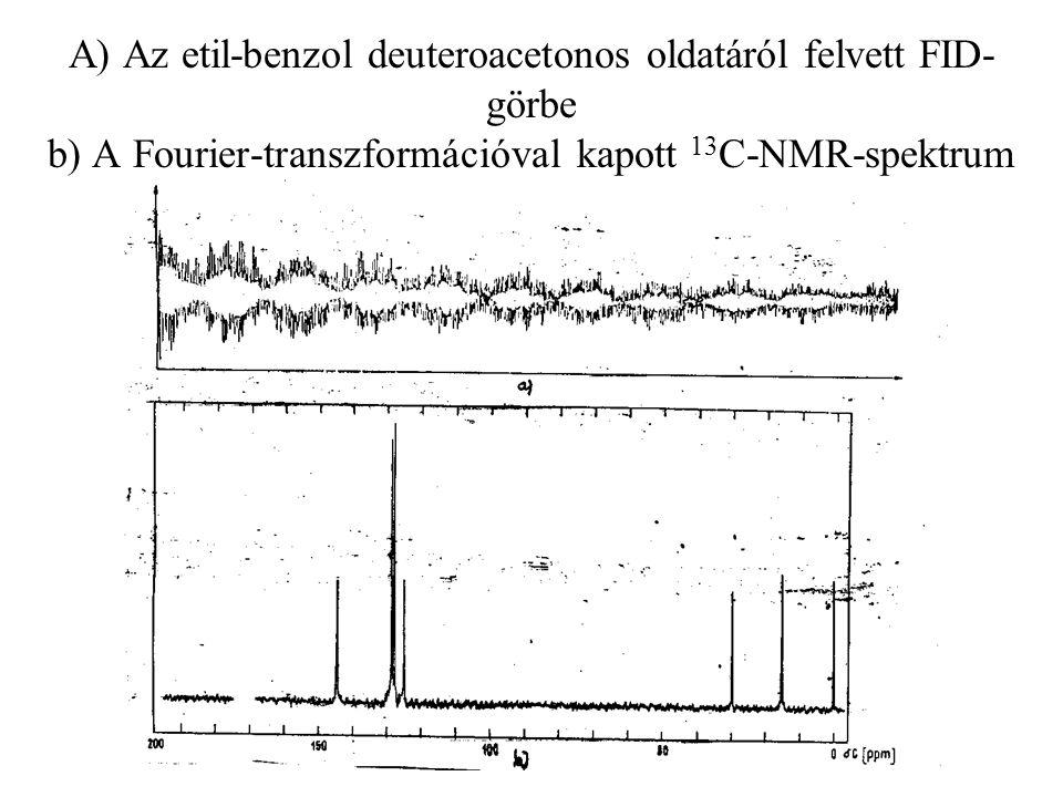A) Az etil-benzol deuteroacetonos oldatáról felvett FID- görbe b) A Fourier-transzformációval kapott 13 C-NMR-spektrum