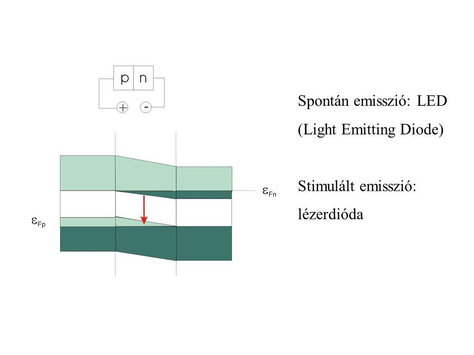 Spontán emisszió: LED (Light Emitting Diode) Stimulált emisszió: lézerdióda