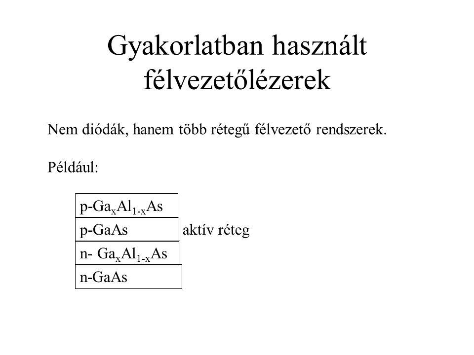 Gyakorlatban használt félvezetőlézerek p-Ga x Al 1-x As p-GaAs n- Ga x Al 1-x As n-GaAs Nem diódák, hanem több rétegű félvezető rendszerek.