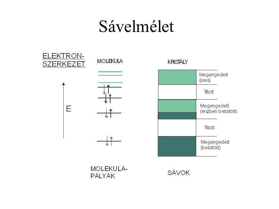 Kék félvezetőlézer használata optikai tárolásban