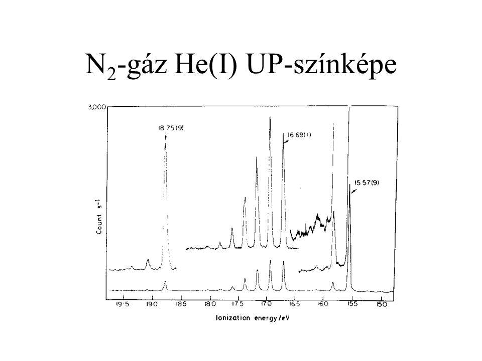 N 2 -gáz He(I) UP-színképe