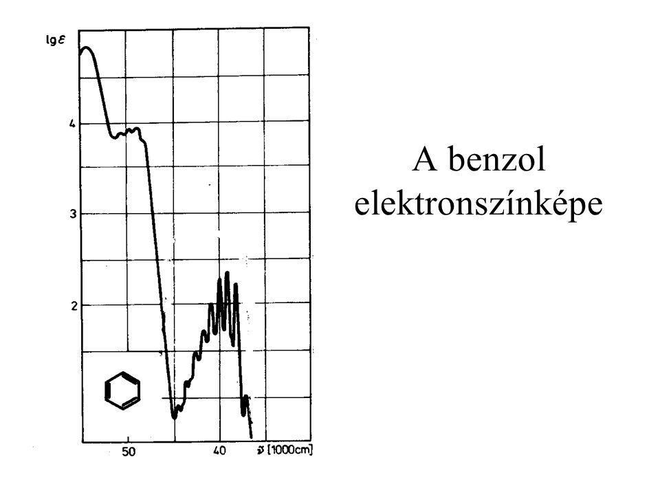A benzol elektronszínképe