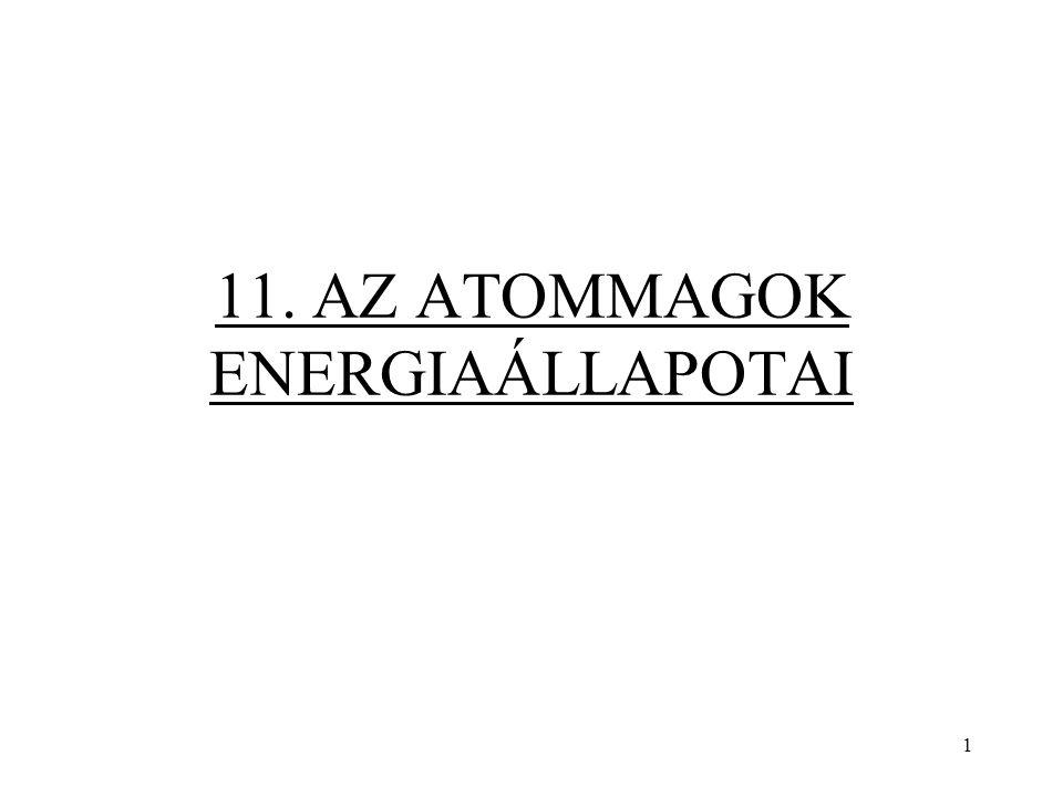 1 11. AZ ATOMMAGOK ENERGIAÁLLAPOTAI