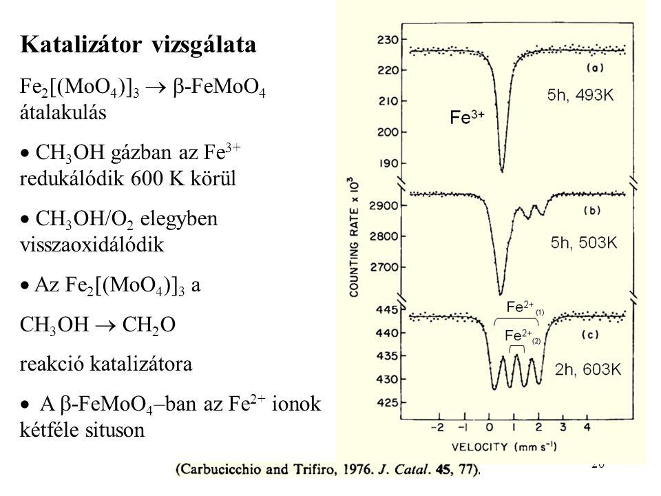 20 Katalizátor vizsgálata Fe 2 [(MoO 4 )] 3   -FeMoO 4 átalakulás  CH 3 OH gázban az Fe 3+ redukálódik 600 K körül  CH 3 OH/O 2 elegyben visszaoxidálódik  Az Fe 2 [(MoO 4 )] 3 a CH 3 OH  CH 2 O reakció katalizátora  A  -FeMoO 4 –ban az Fe 2+ ionok kétféle situson