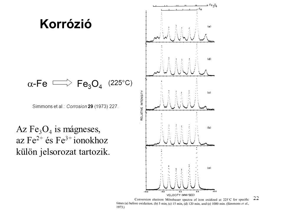 22 Simmons et al.: Corrosion 29 (1973) 227. Korrózió  -Fe Fe 3 O 4 (225°C) Az Fe 3 O 4 is mágneses, az Fe 2+ és Fe 3+ ionokhoz külön jelsorozat tarto