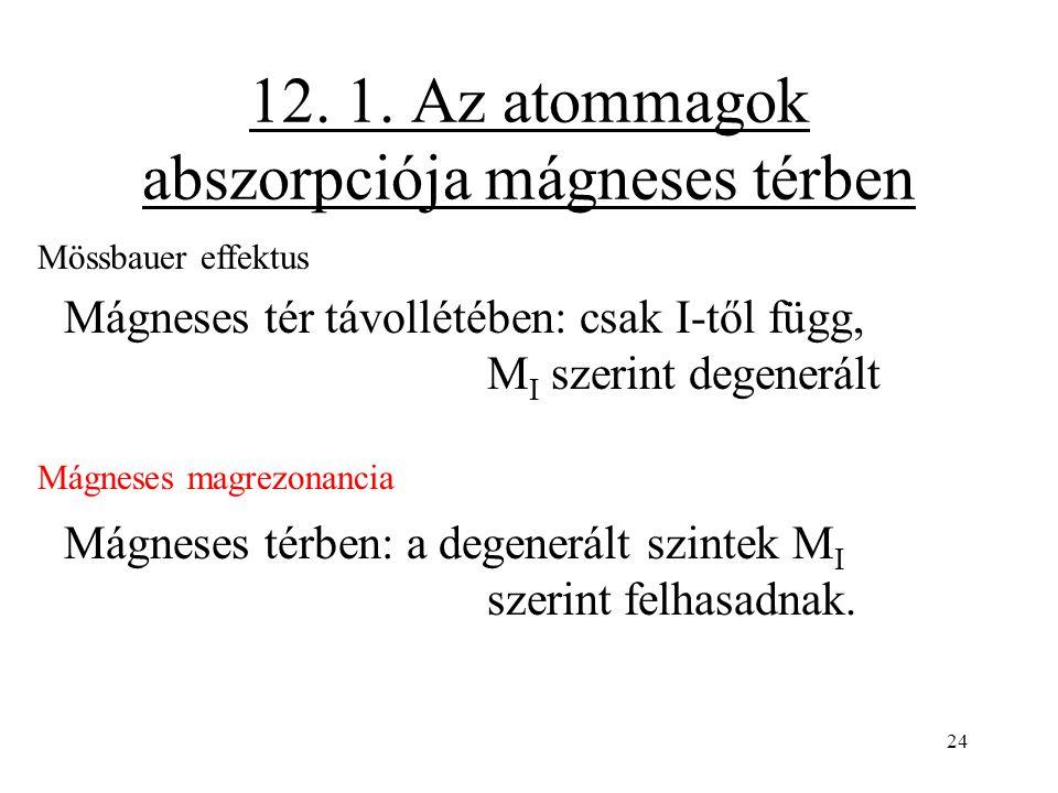 24 12. 1. Az atommagok abszorpciója mágneses térben Mágneses tér távollétében: csak I-től függ, M I szerint degenerált Mágneses térben: a degenerált s