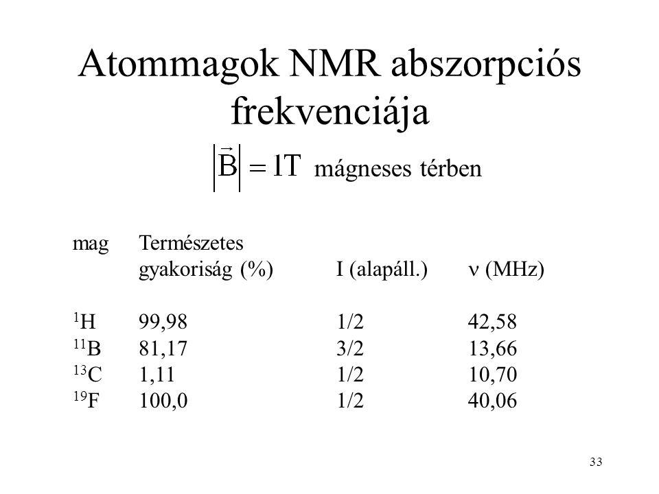 33 Atommagok NMR abszorpciós frekvenciája mágneses térben magTermészetes gyakoriság (%)I (alapáll.) (MHz) 1 H99,981/242,58 11 B81,173/213,66 13 C1,111/210,70 19 F100,01/240,06