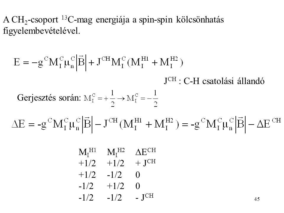 45 A CH 2 -csoport 13 C-mag energiája a spin-spin kölcsönhatás figyelembevételével. J CH : C-H csatolási állandó Gerjesztés során: M I H1 M I H2  E C